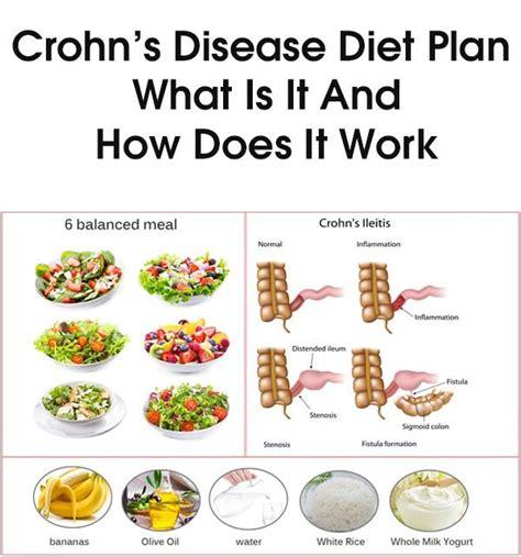 chrones desease diet picture 2