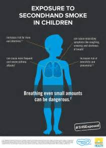physical effects secondhand smoke picture 3