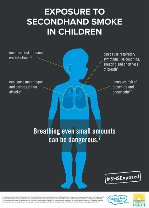 physical effects secondhand smoke picture 1