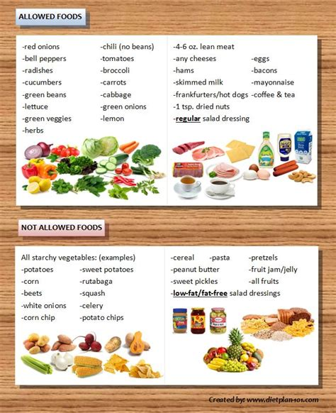 20 20 diet food list picture 3