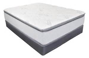 thermo sleep mattress picture 1