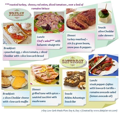 Cholesterol free diets picture 13