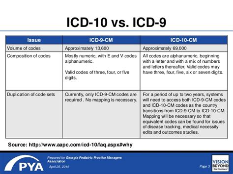 what is icd9 code for pain in superapubic picture 14