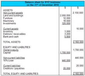 thistle hotels current financial position picture 3