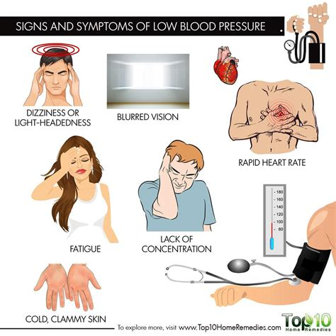 What causes blood pressure to go up and picture 9