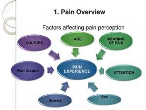 back pain treatment picture 6
