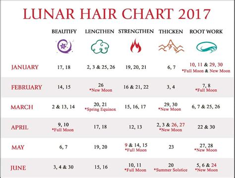 best day to cut hair almanac picture 7