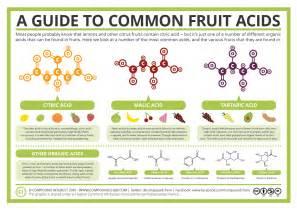 apples acid picture 7