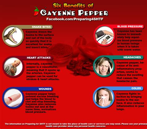 cayenne pepper benefits erectile dysfunction picture 15