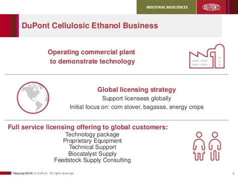 cellulosic ethanol and fermentation the site picture 1