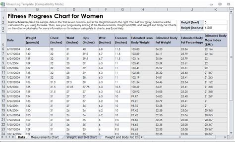 free weight loss and measurement chart picture 7