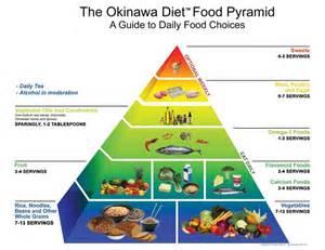 okinawan diet picture 2