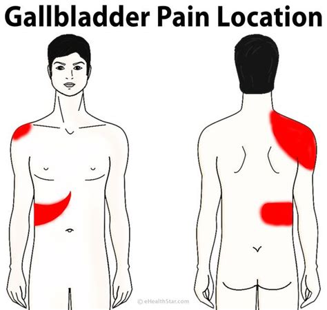 find good gall bladder surgeon in north dakota picture 6