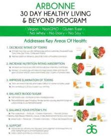 arbonne 30 day cleanse hives picture 2