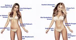 breast success vs perfect curves picture 11
