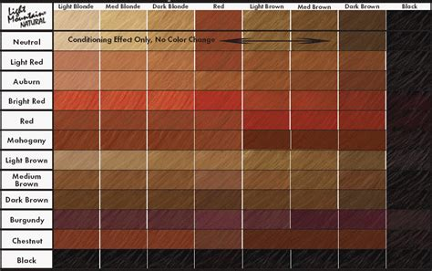 clarol hair chart picture 5