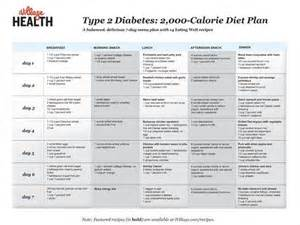 diet plan for diabetes picture 11