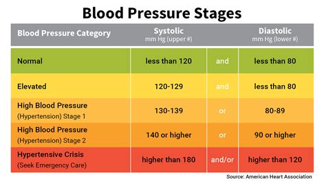 High blood pressure reading picture 7