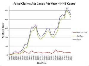 universal health services and qui tam picture 9