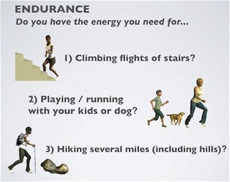 Definition of muscle endurance picture 6