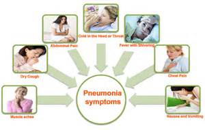 are fatigue and bacterial infections related picture 19