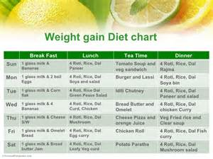 fast weight gain diets picture 13