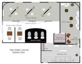 free online hair salon business plans picture 1