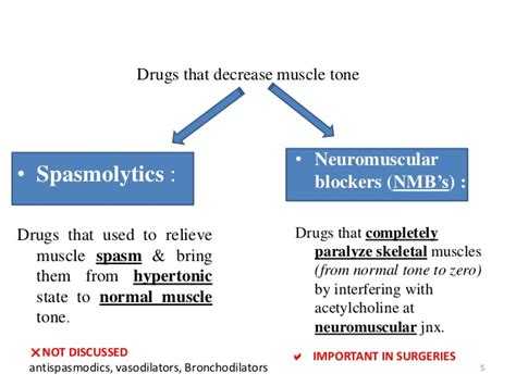 muscle relaxers picture 5