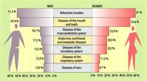 Men's health frequency picture 2