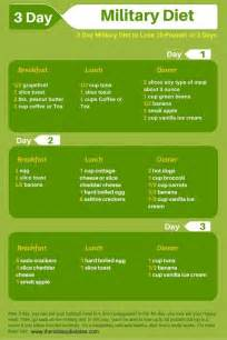 diet plan to lose 12 pounds picture 17