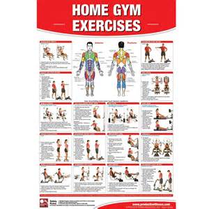 wall weight loss chart picture 10