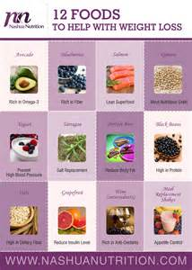 food that help weight loss picture 14