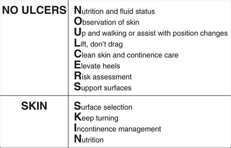care for skin ulcers in rsds patient picture 9