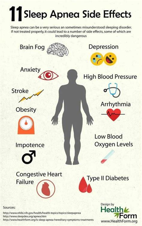 symptoms of sleep apena picture 13