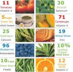 hypothyroid diet picture 9