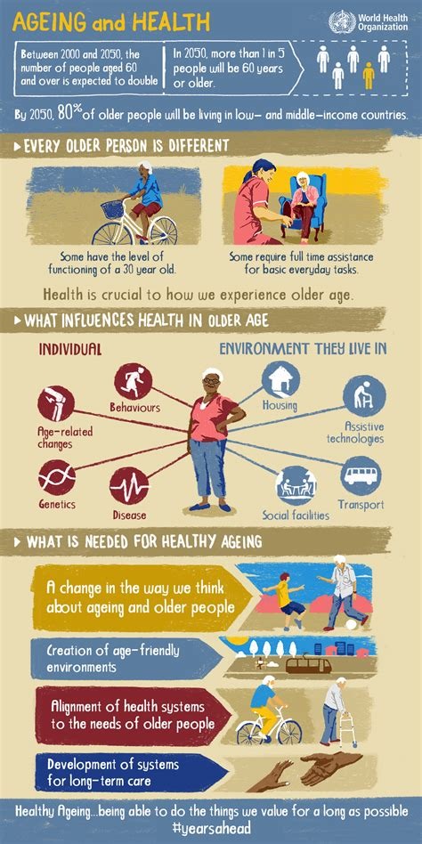 information on healthy aging picture 7