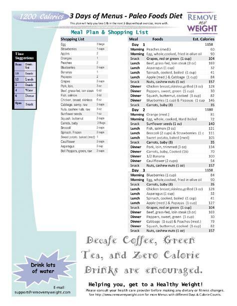 1000 calorie diabetic diet picture 5