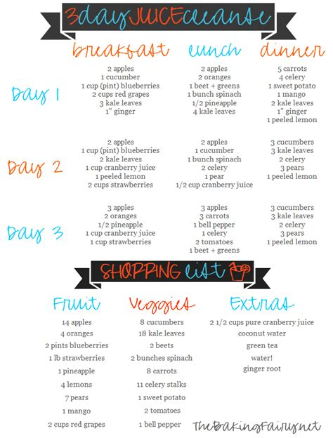 nutribullet recipes for colon cleanse picture 9