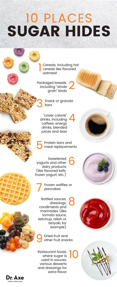 avoiding sugar in your diet picture 3