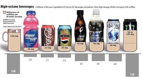 does thyromine have caffeine in it picture 11