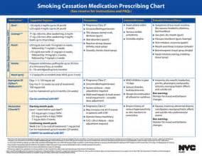 quit smoking medication picture 13