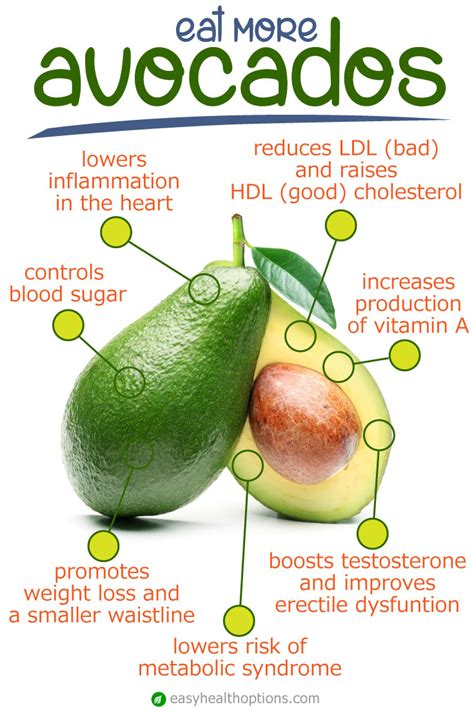 avocados and diet picture 7