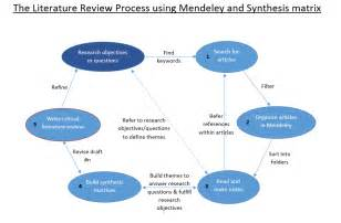 r reviewed of myths of the process of picture 1