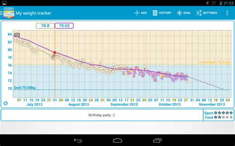 Chart my weight loss picture 2