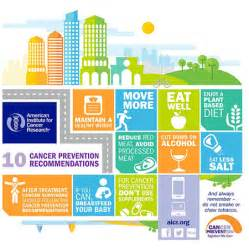 american cancer diet picture 5