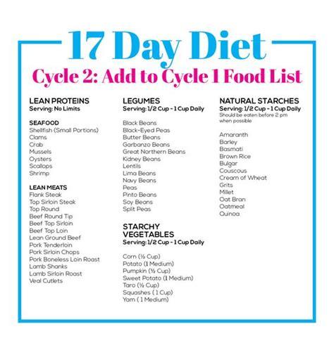dr phil 20/20 diet food list picture 4