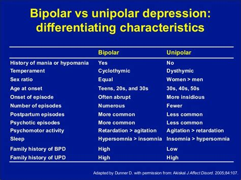 citrol for depression picture 18
