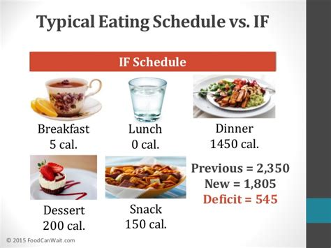 weight loss for s diet can you eat picture 1
