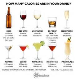 alcohol drink to have on a diet picture 10