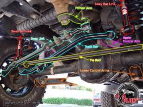 ball joint replace jeep cherokee picture 7